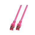 Patchkabel RJ45, S/FTP, Cat.6, LSZH, 0.25m, magenta
