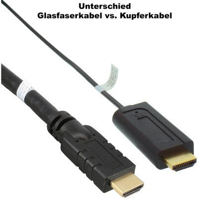 InLine HDMI Kabel LWL, HDMI-High Speed, Stecker / Stecker, schwarz, 100m
